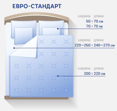 Размер постельного белья евро